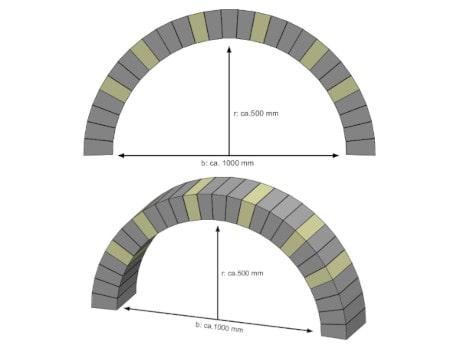 Rundbogen bauen - Breite 1000 mm
