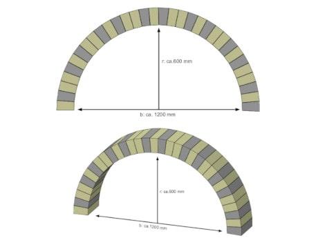 Rundbogen bauen - Breite 1200 mm