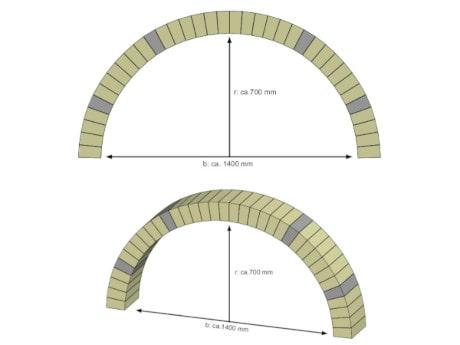 Rundbogen bauen - Breite 1400 mm