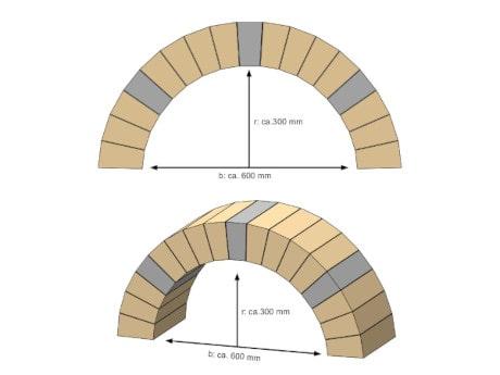 Rundbogen bauen - Breite 600 mm