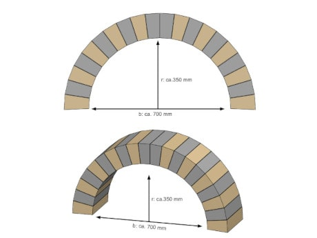 Rundbogen bauen - Breite 700 mm