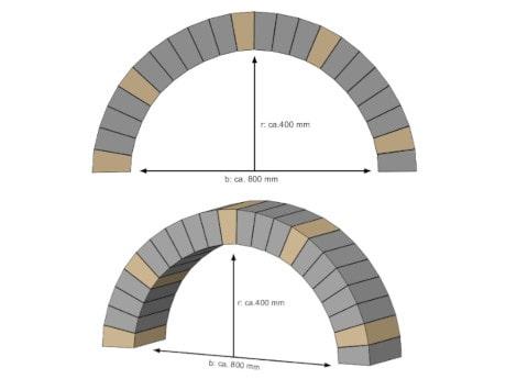 Rundbogen bauen - Breite 800 mm